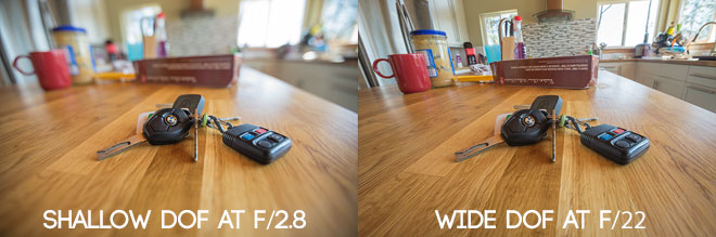 Examples of aperture settings for depth of field
